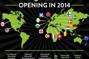 It Works! Global 2014 European Expansion
